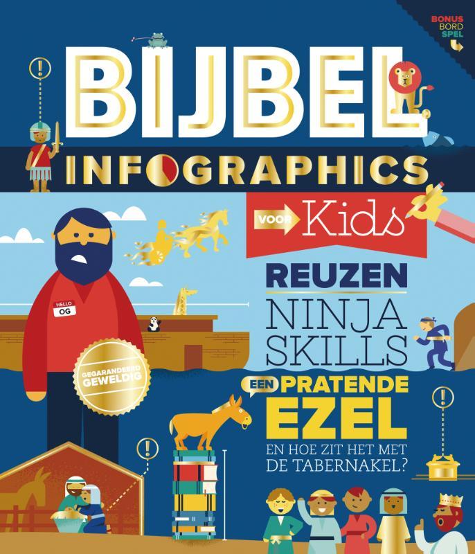 Bijbel infographics voor kids